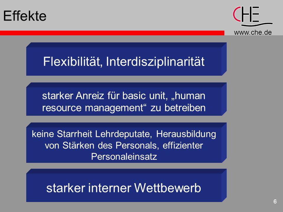 www.che.de 6 Effekte Flexibilität, Interdisziplinarität starker Anreiz für basic unit, human resource management zu betreiben keine Starrheit Lehrdepu