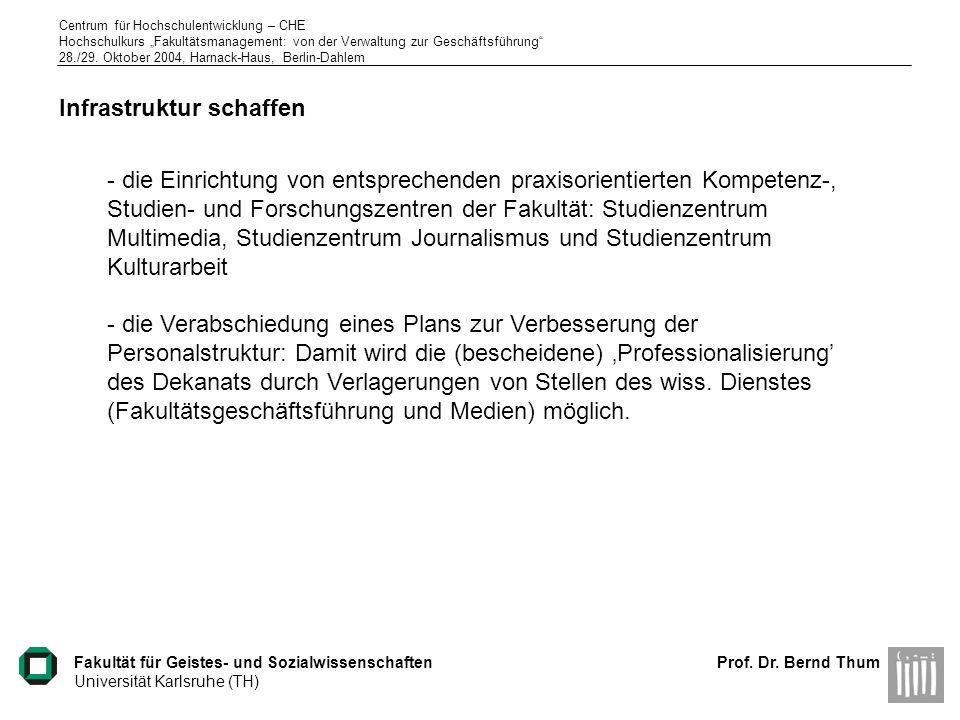 Centrum für Hochschulentwicklung – CHE Hochschulkurs Fakultätsmanagement: von der Verwaltung zur Geschäftsführung 28./29. Oktober 2004, Harnack-Haus,