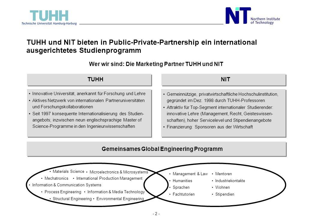 - 1 - InhaltSeite Wer wir sind: Die Marketing-Partner TUHH und NIT2 Was wir wollen: Ziele des Marketings4 Unsere Marketing-Philosophie: Werbung für Su