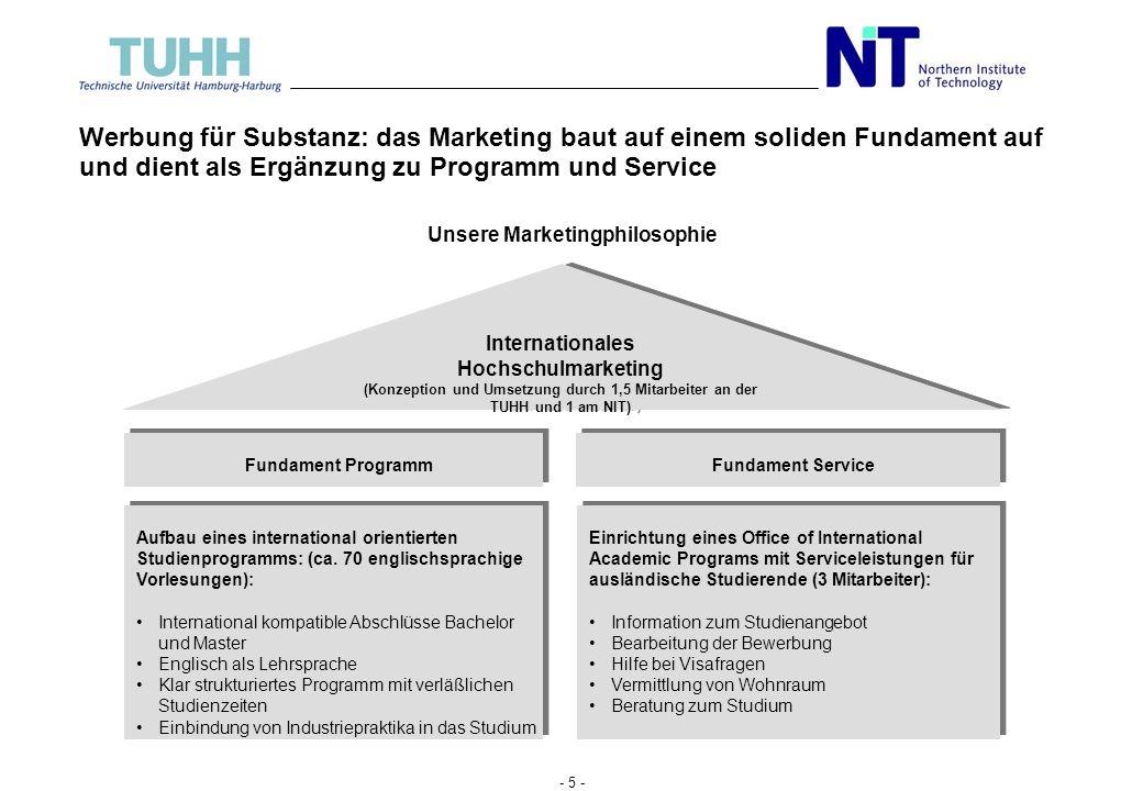 - 4 - Das NIT ist das Elite-Produkt der TUHH im internationalen Wettbewerb, dadurch qualitativ hochwertige Internationalisierung der TUHH Gewinnung de