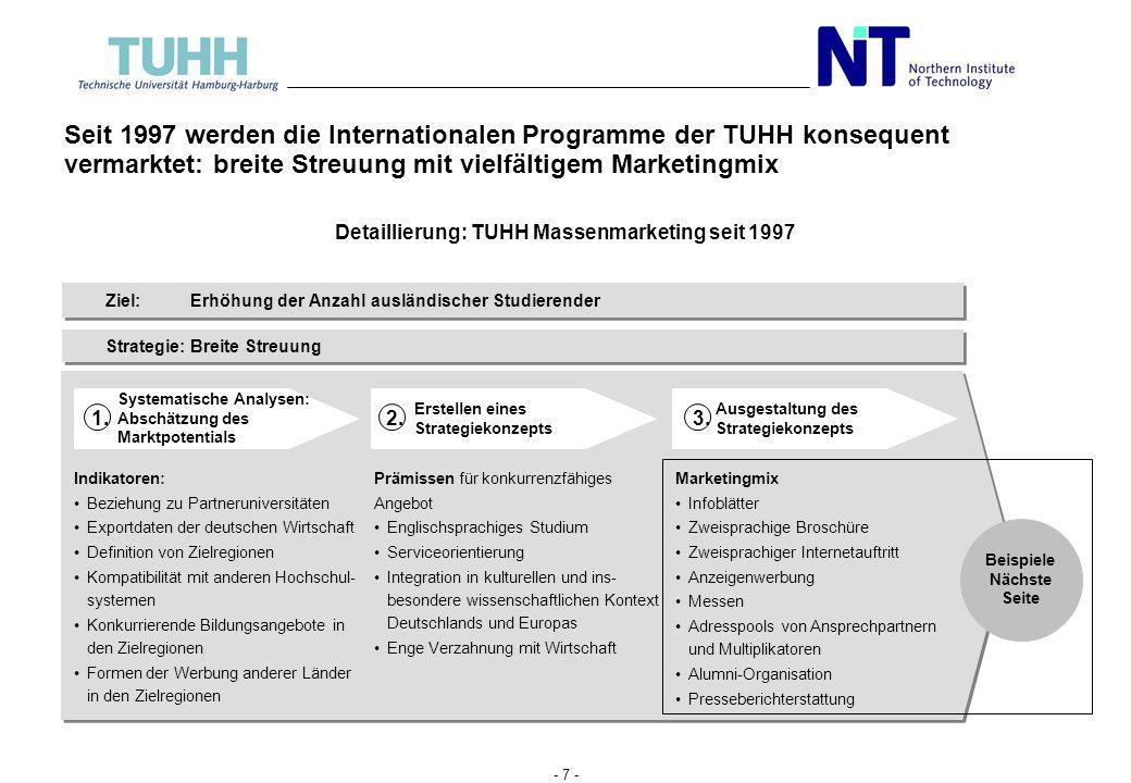 - 6 - 8/99 Beginn Studienbetrieb NIT: Intensive Werbung bei Multiplikatoren zur Rekrutierung der Top-Studieren- den DAAD Außenstellen Persönliche Kont