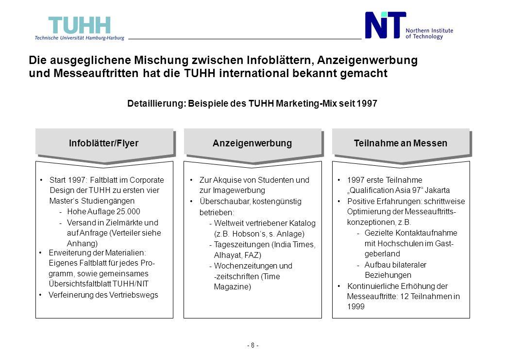 - 7 - Seit 1997 werden die Internationalen Programme der TUHH konsequent vermarktet: breite Streuung mit vielfältigem Marketingmix Indikatoren: Bezieh