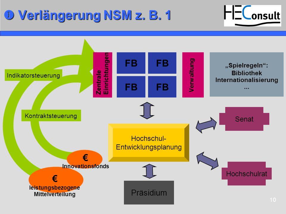 10 Verlängerung NSM z. B. 1 Verlängerung NSM z. B. 1 Präsidium Indikatorsteuerung Kontraktsteuerung Innovationsfonds leistungsbezogene Mittelverteilun