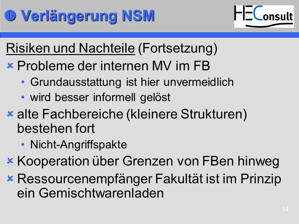 14 Verlängerung NSM Verlängerung NSM Risiken und Nachteile (Fortsetzung) Probleme der internen MV im FB Grundausstattung ist hier unvermeidlich wird b