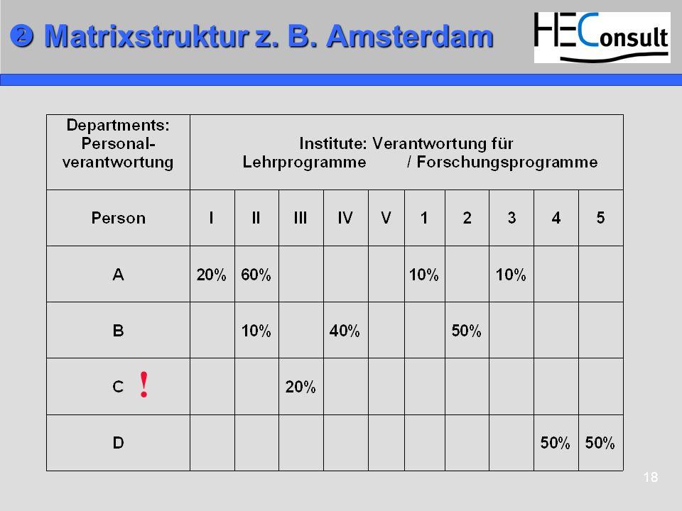 18 Matrixstruktur z. B. Amsterdam Matrixstruktur z. B. Amsterdam !
