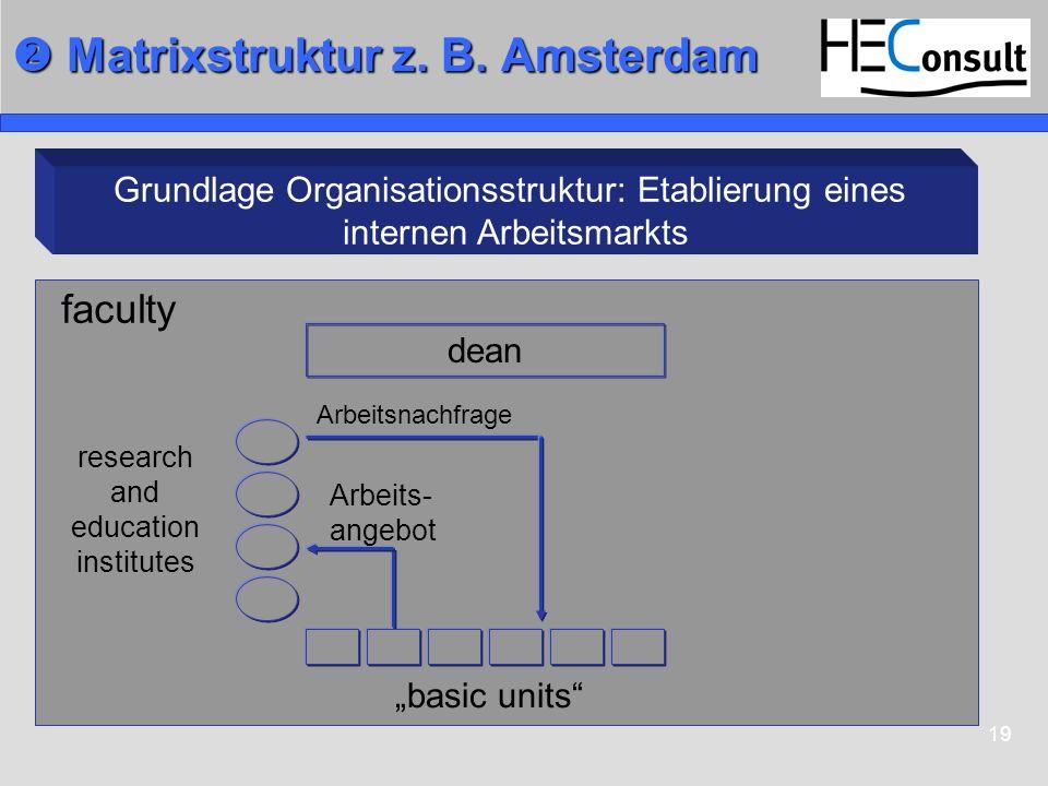 19 Matrixstruktur z. B. Amsterdam Matrixstruktur z. B. Amsterdam Grundlage Organisationsstruktur: Etablierung eines internen Arbeitsmarkts faculty dea