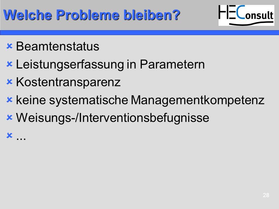 28 Welche Probleme bleiben? Beamtenstatus Leistungserfassung in Parametern Kostentransparenz keine systematische Managementkompetenz Weisungs-/Interve