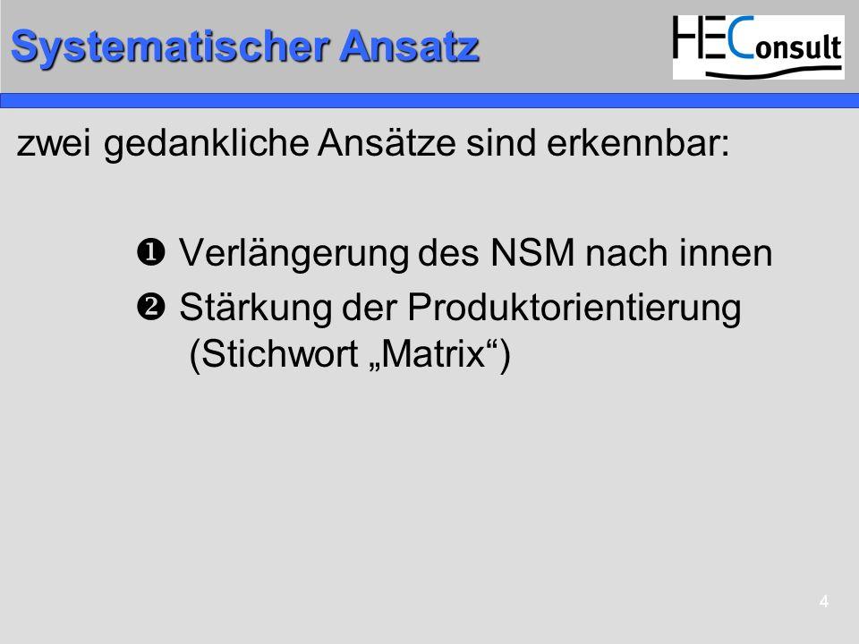 4 Systematischer Ansatz zwei gedankliche Ansätze sind erkennbar: Verlängerung des NSM nach innen Stärkung der Produktorientierung (Stichwort Matrix)