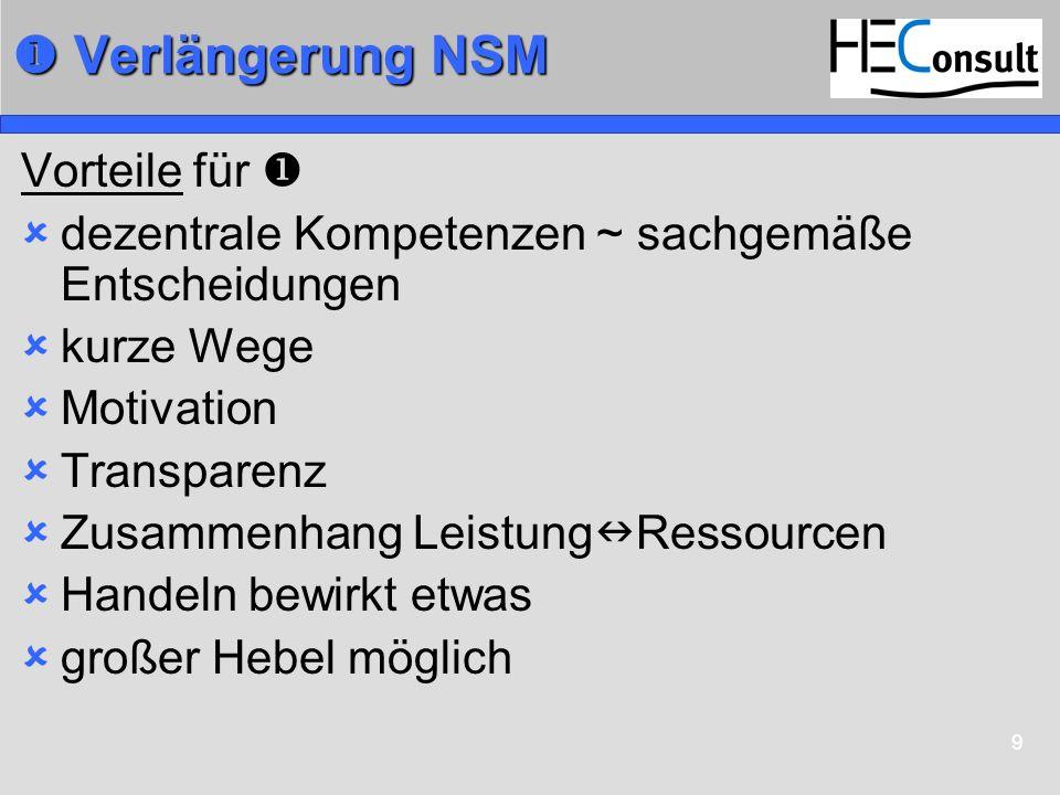 9 Verlängerung NSM Verlängerung NSM Vorteile für dezentrale Kompetenzen ~ sachgemäße Entscheidungen kurze Wege Motivation Transparenz Zusammenhang Lei