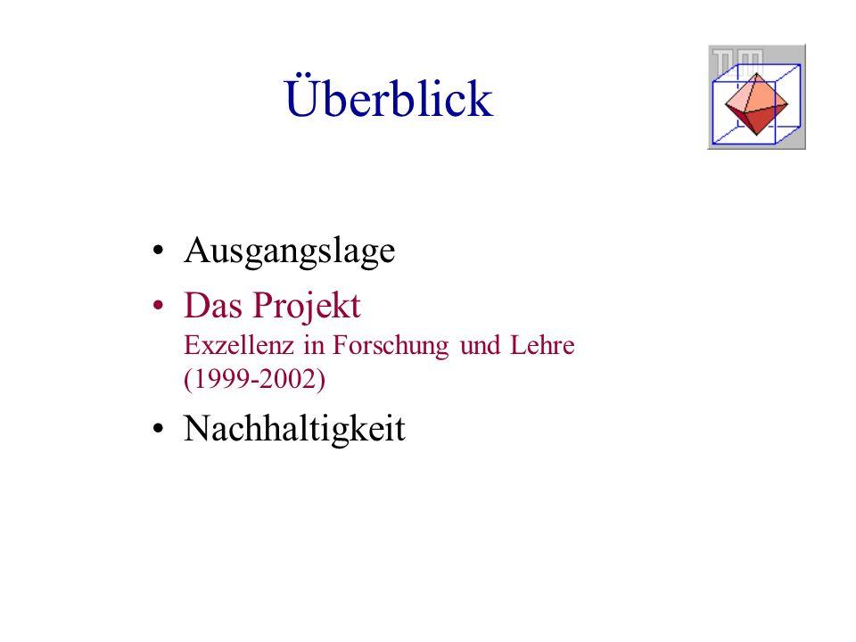 Überblick Ausgangslage Das Projekt Exzellenz in Forschung und Lehre (1999-2002) Nachhaltigkeit