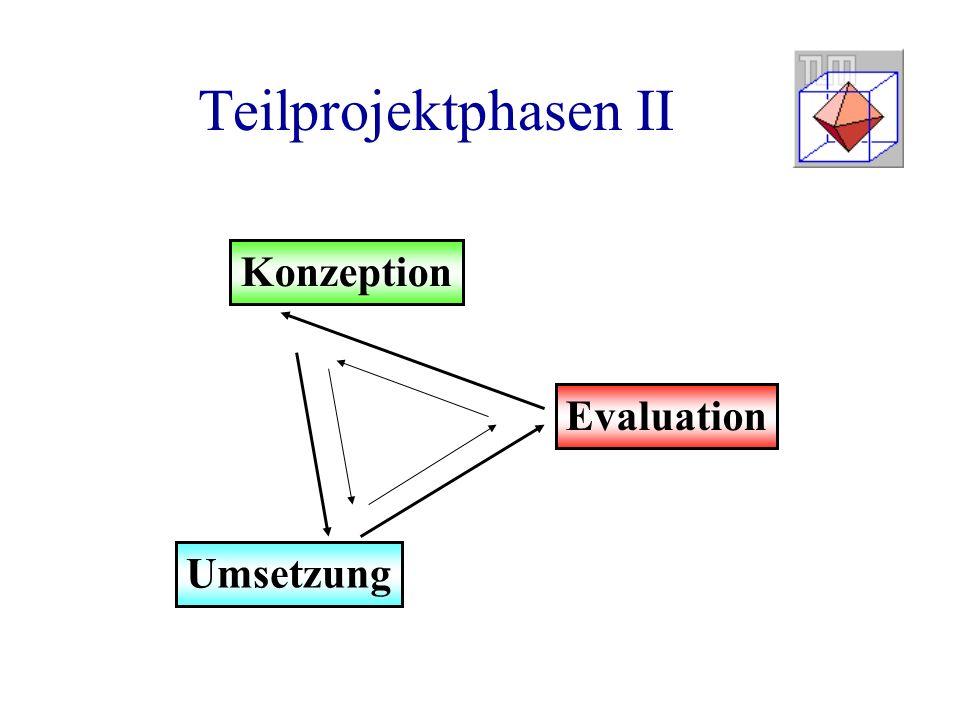 Teilprojektphasen II Konzeption Evaluation Umsetzung