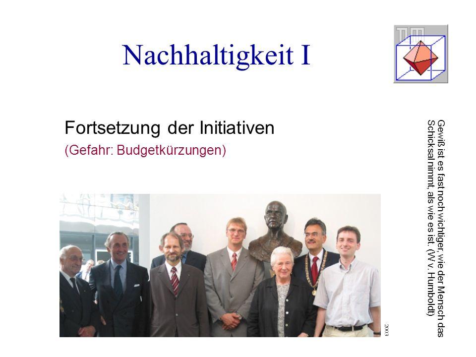 Nachhaltigkeit I Fortsetzung der Initiativen (Gefahr: Budgetkürzungen) 2003 Gewiß ist es fast noch wichtiger, wie der Mensch das Schicksal nimmt, als