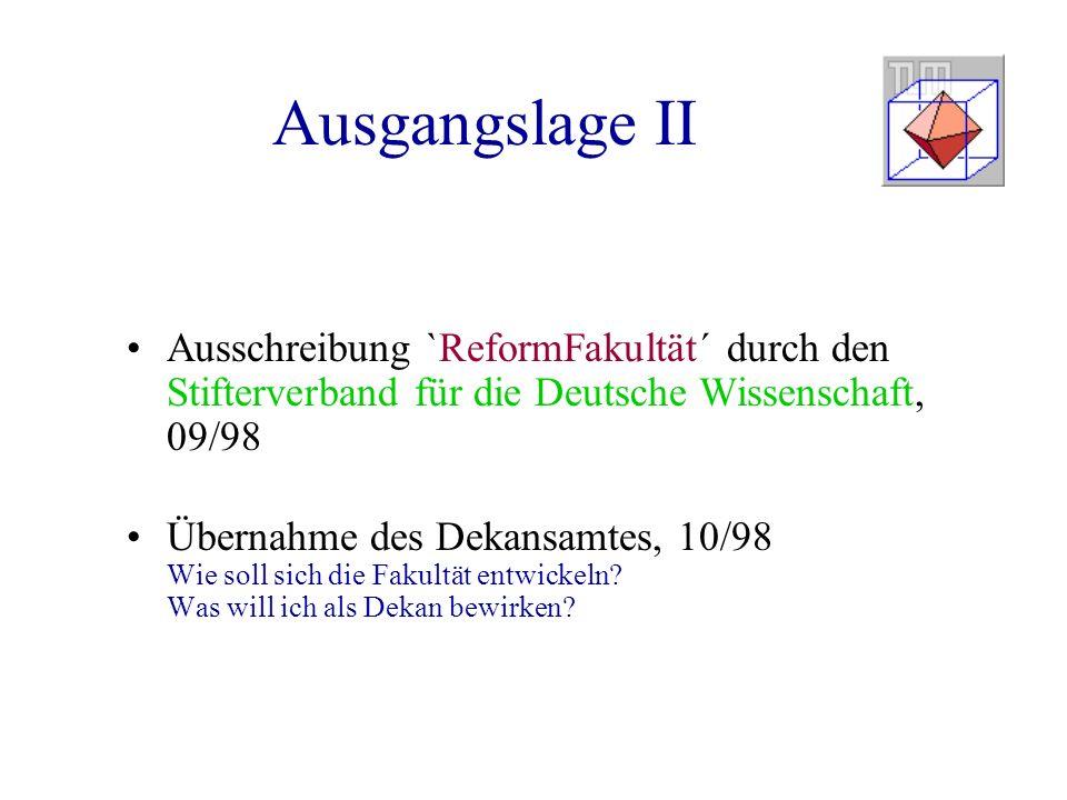 Ausgangslage II Ausschreibung `ReformFakultät´ durch den Stifterverband für die Deutsche Wissenschaft, 09/98 Übernahme des Dekansamtes, 10/98 Wie soll