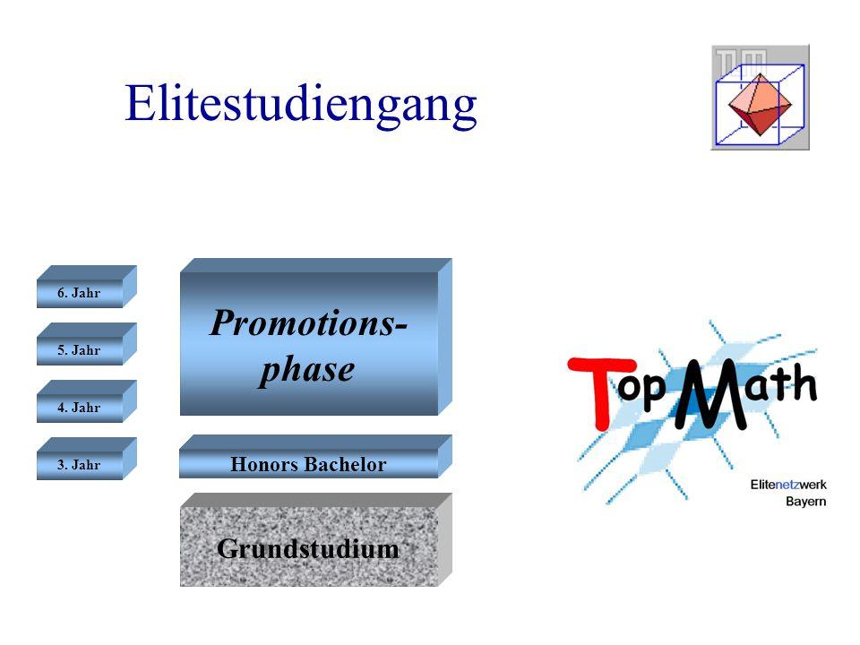 Elitestudiengang Promotions- phase Honors Bachelor Grundstudium 6. Jahr 5. Jahr 4. Jahr 3. Jahr