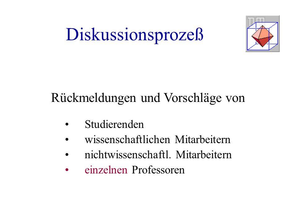 Diskussionsprozeß Studierenden wissenschaftlichen Mitarbeitern nichtwissenschaftl. Mitarbeitern einzelnen Professoren Rückmeldungen und Vorschläge von