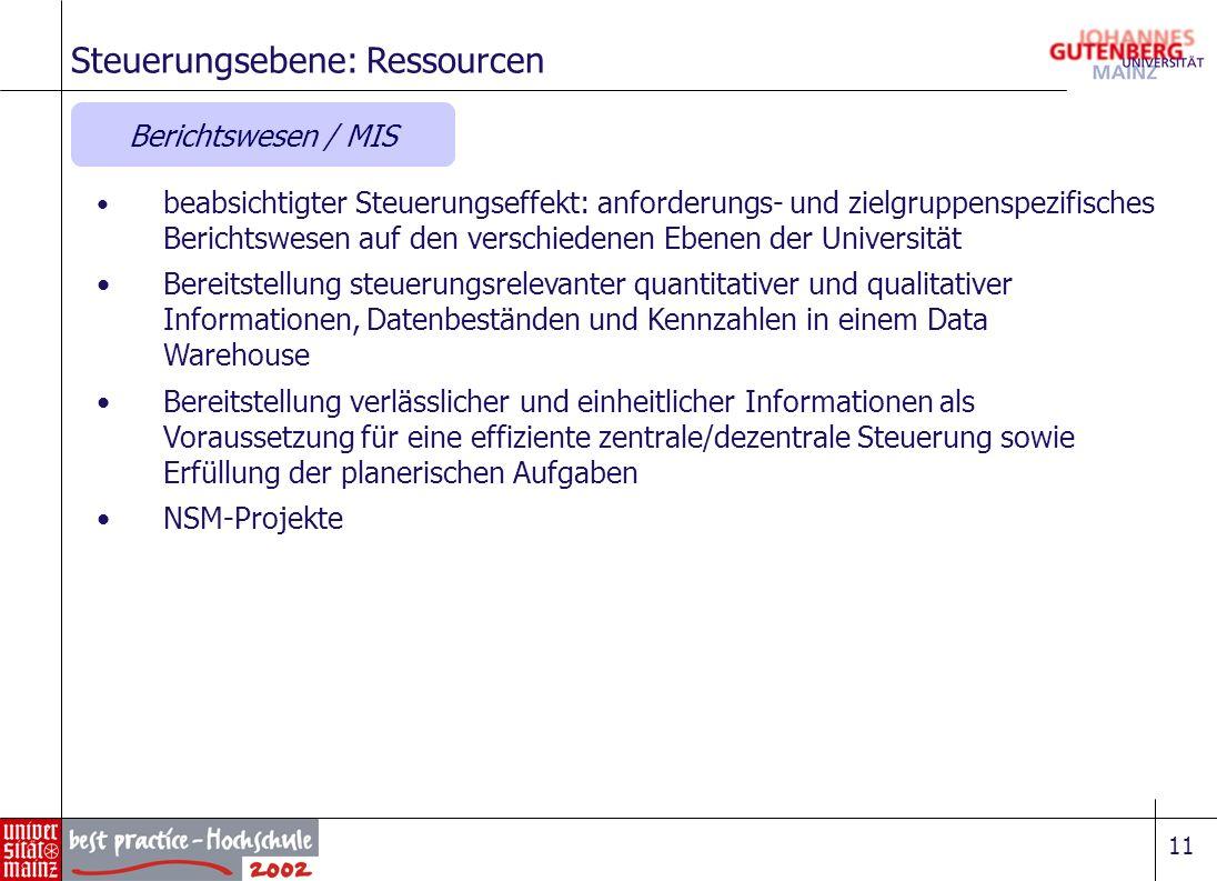 11 Steuerungsebene: Ressourcen Berichtswesen / MIS beabsichtigter Steuerungseffekt: anforderungs- und zielgruppenspezifisches Berichtswesen auf den ve