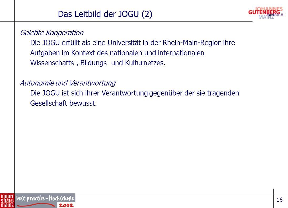 16 Gelebte Kooperation Die JOGU erfüllt als eine Universität in der Rhein-Main-Region ihre Aufgaben im Kontext des nationalen und internationalen Wiss