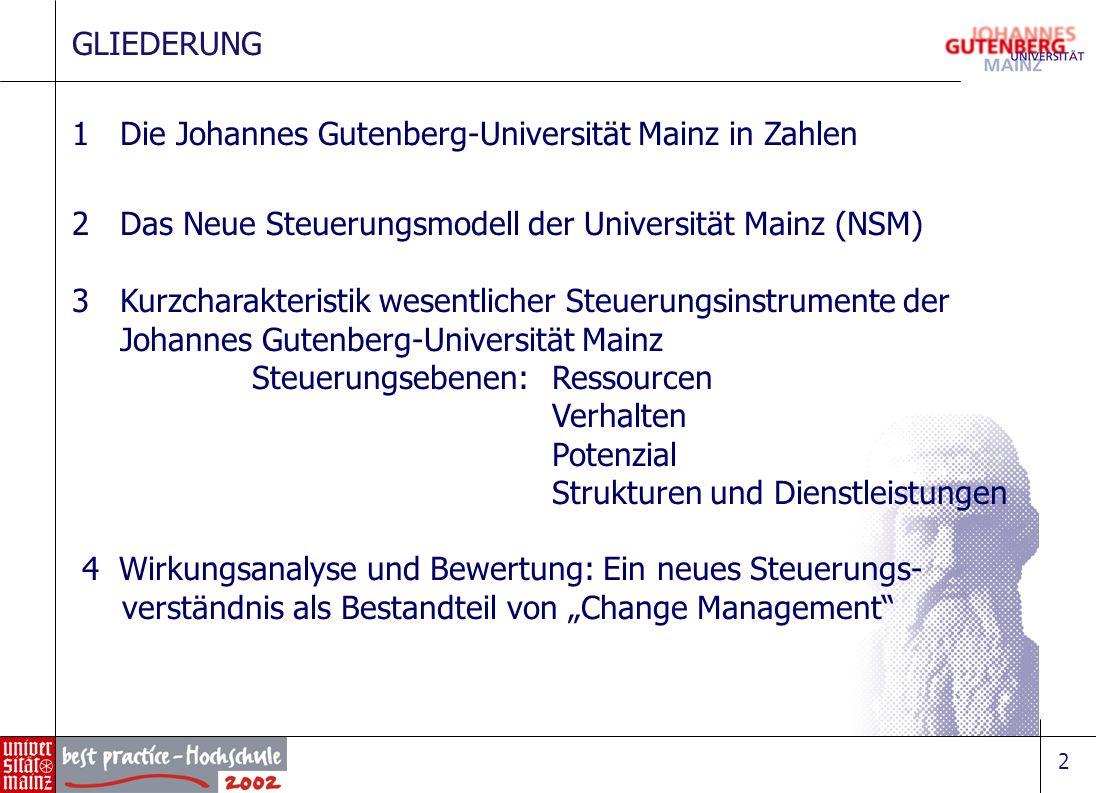 2 GLIEDERUNG 1Die Johannes Gutenberg-Universität Mainz in Zahlen 2Das Neue Steuerungsmodell der Universität Mainz (NSM) 3Kurzcharakteristik wesentlich