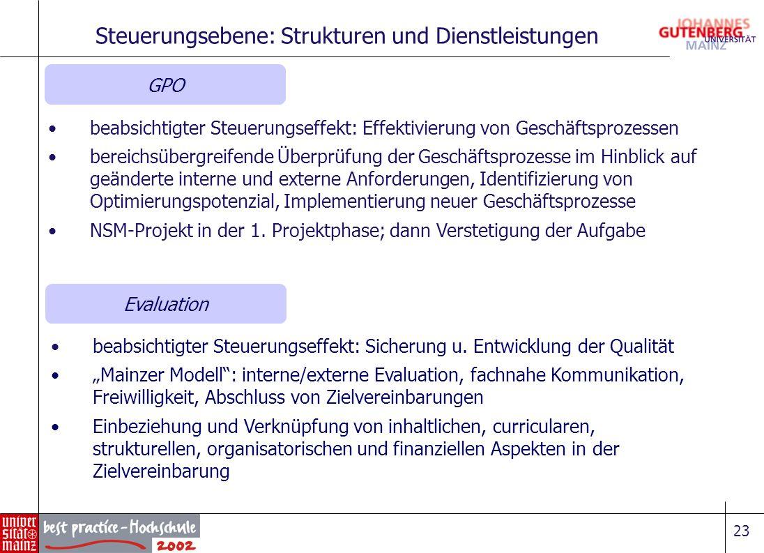 23 Steuerungsebene: Strukturen und Dienstleistungen GPO beabsichtigter Steuerungseffekt: Effektivierung von Geschäftsprozessen bereichsübergreifende Ü