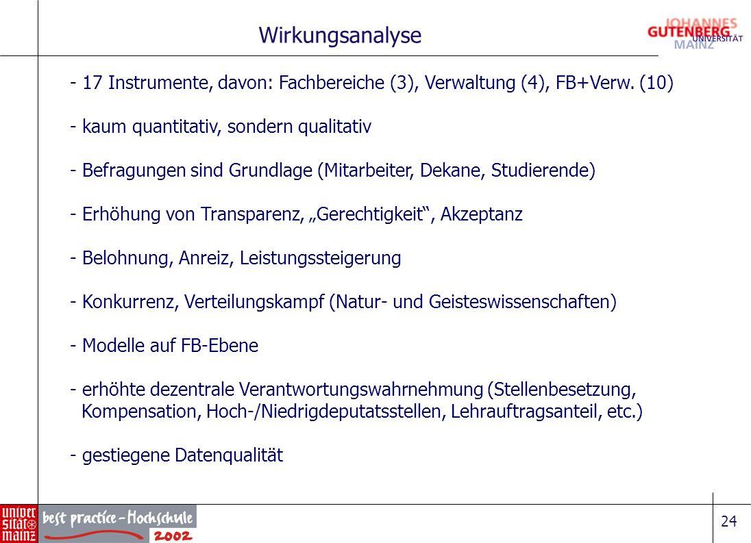 24 Wirkungsanalyse - 17 Instrumente, davon: Fachbereiche (3), Verwaltung (4), FB+Verw. (10) - kaum quantitativ, sondern qualitativ - Befragungen sind