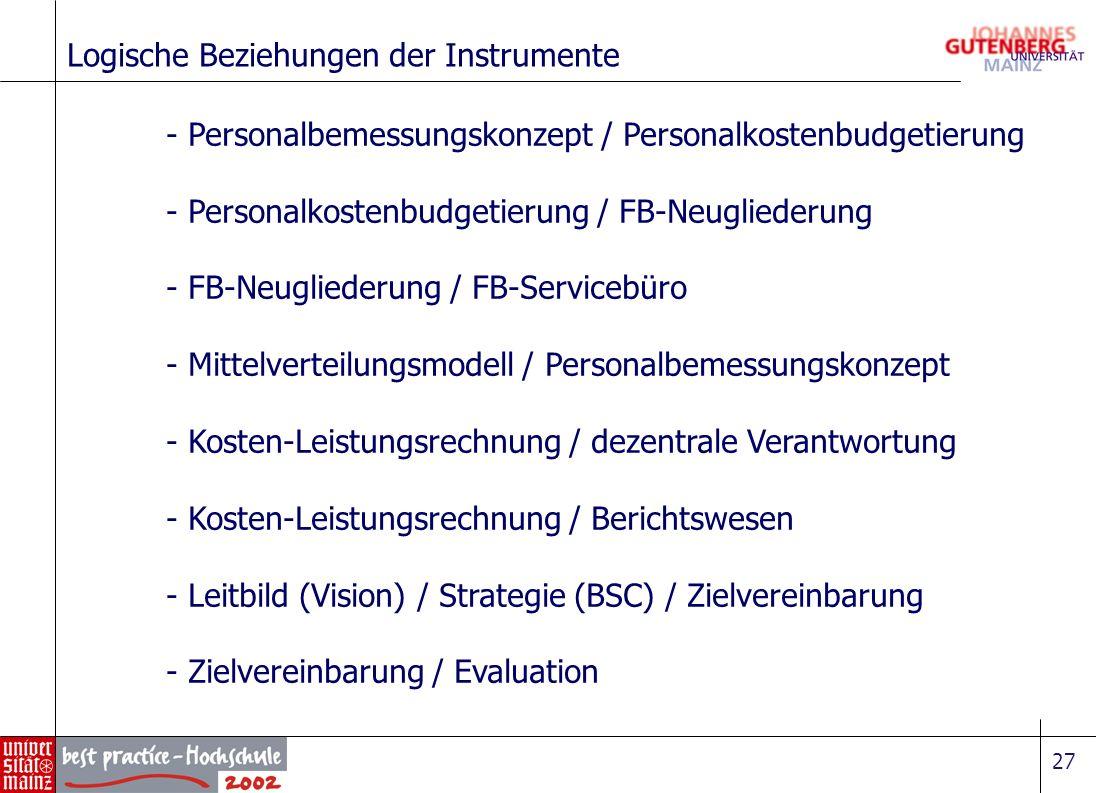 27 - Personalbemessungskonzept / Personalkostenbudgetierung - Personalkostenbudgetierung / FB-Neugliederung - FB-Neugliederung / FB-Servicebüro - Mitt