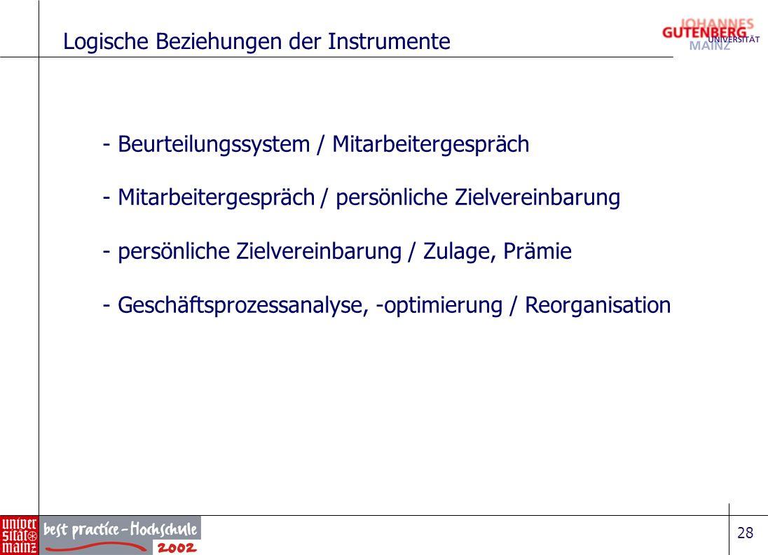 28 - Beurteilungssystem / Mitarbeitergespräch - Mitarbeitergespräch / persönliche Zielvereinbarung - persönliche Zielvereinbarung / Zulage, Prämie - G