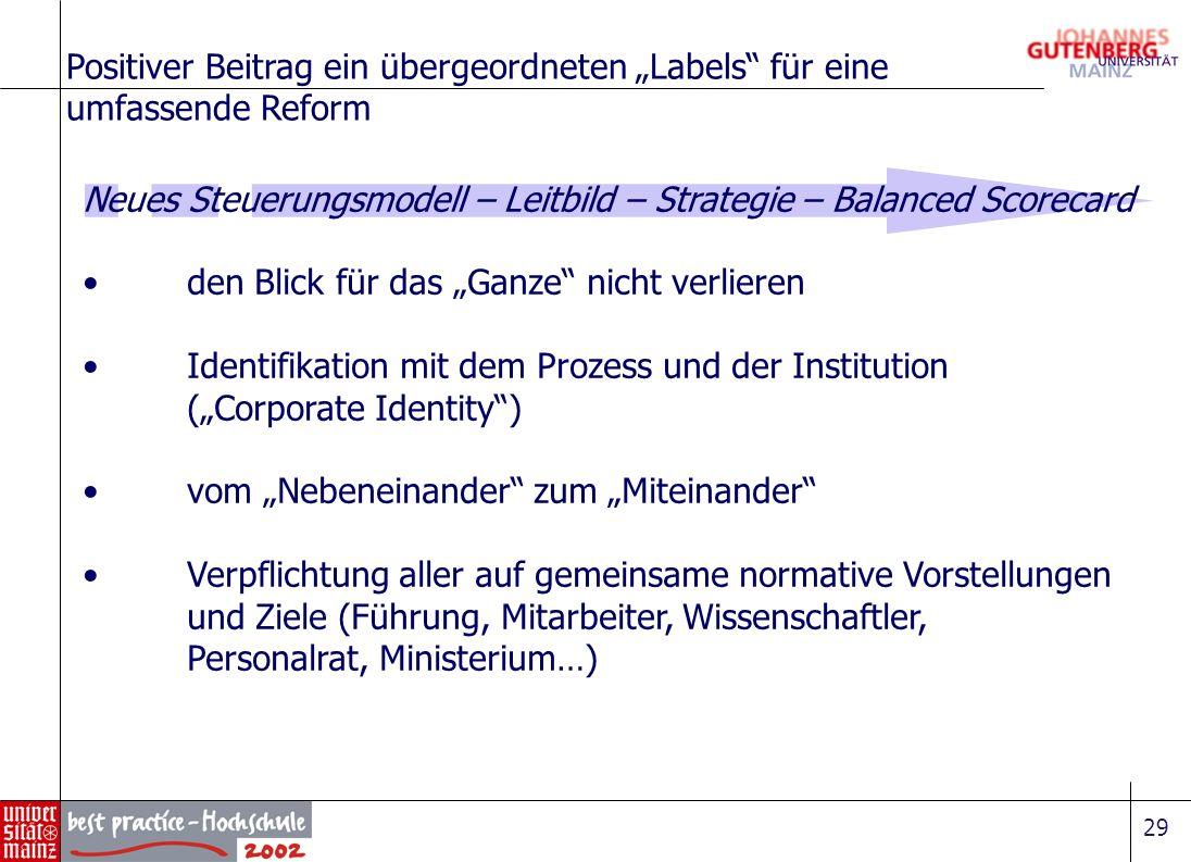 29 Neues Steuerungsmodell – Leitbild – Strategie – Balanced Scorecard den Blick für das Ganze nicht verlieren Identifikation mit dem Prozess und der I