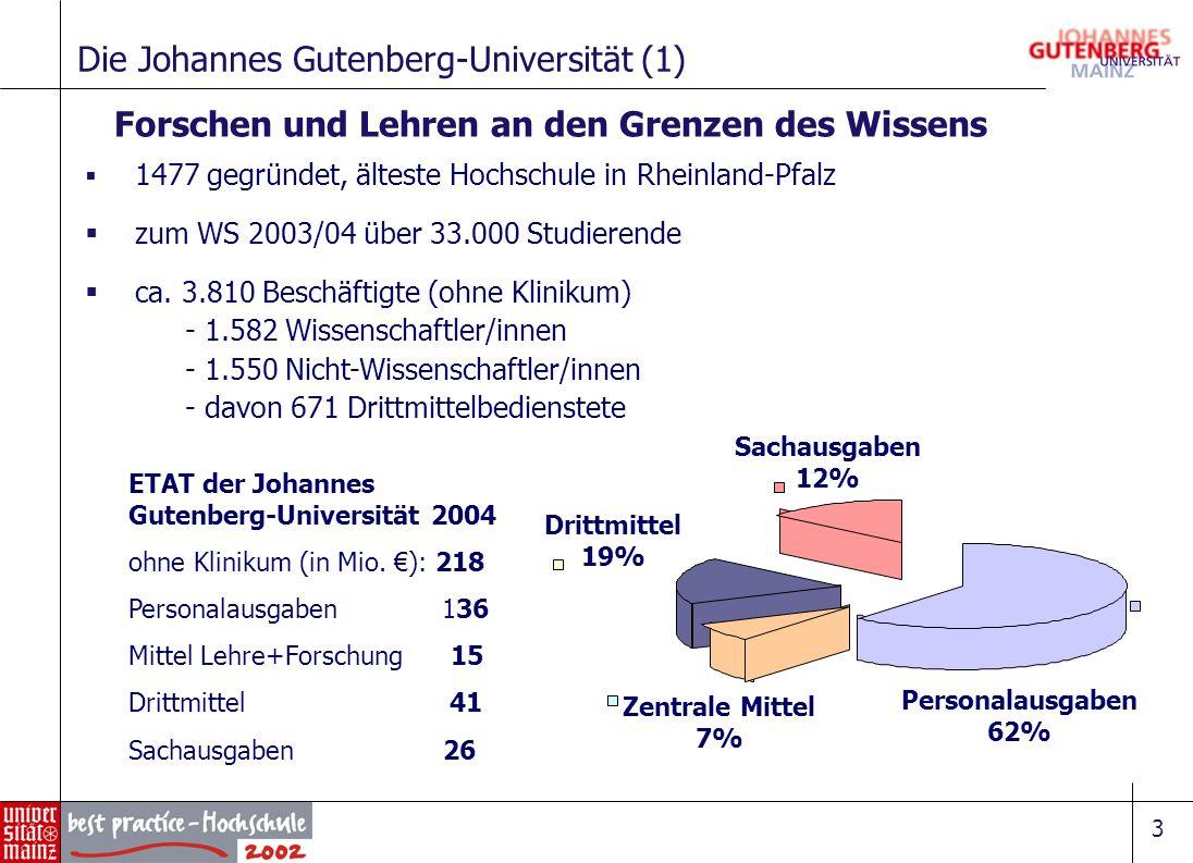 3 1477 gegründet, älteste Hochschule in Rheinland-Pfalz zum WS 2003/04 über 33.000 Studierende ca. 3.810 Beschäftigte (ohne Klinikum) - 1.582 Wissensc