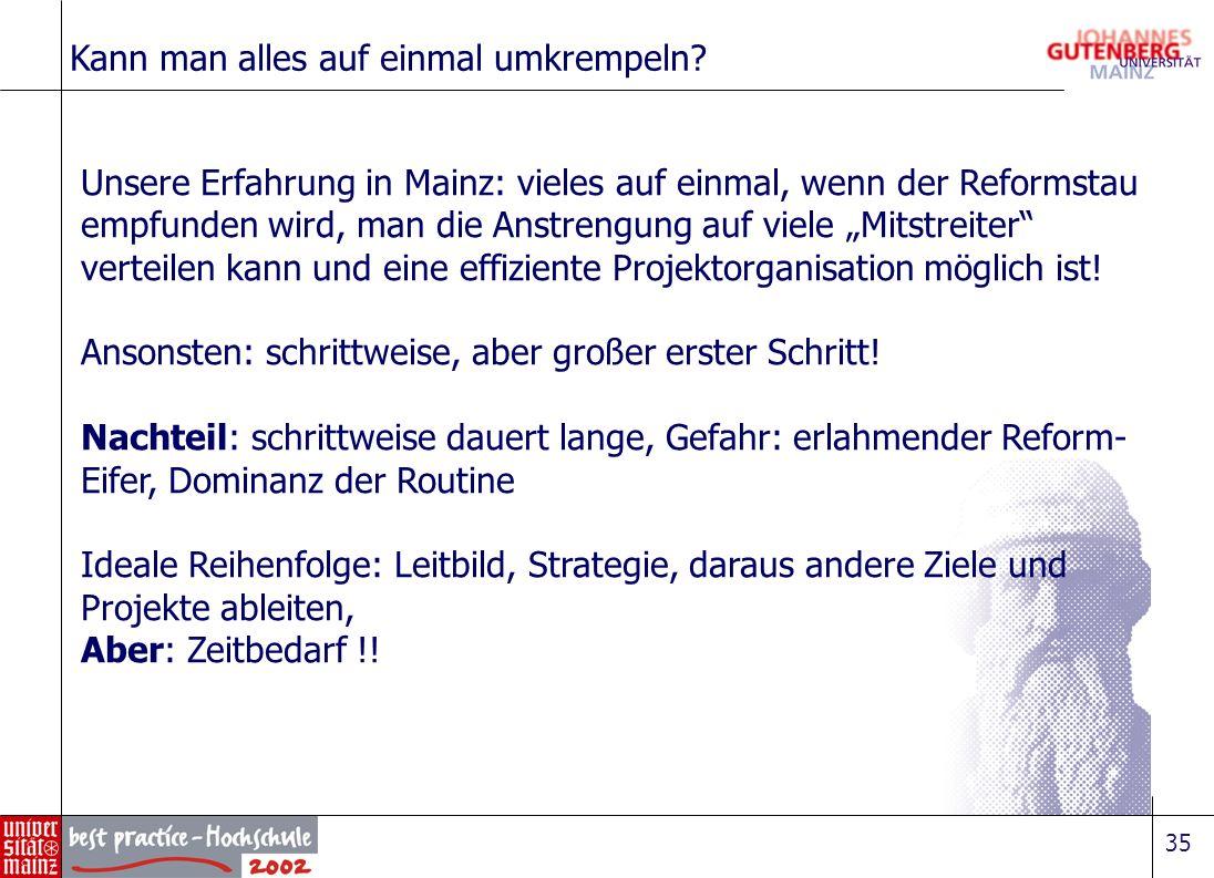 35 Unsere Erfahrung in Mainz: vieles auf einmal, wenn der Reformstau empfunden wird, man die Anstrengung auf viele Mitstreiter verteilen kann und eine
