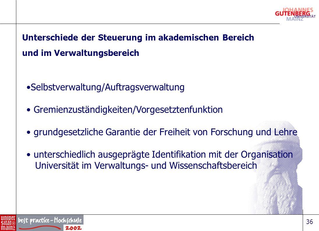 36 Selbstverwaltung/Auftragsverwaltung Gremienzuständigkeiten/Vorgesetztenfunktion grundgesetzliche Garantie der Freiheit von Forschung und Lehre unte
