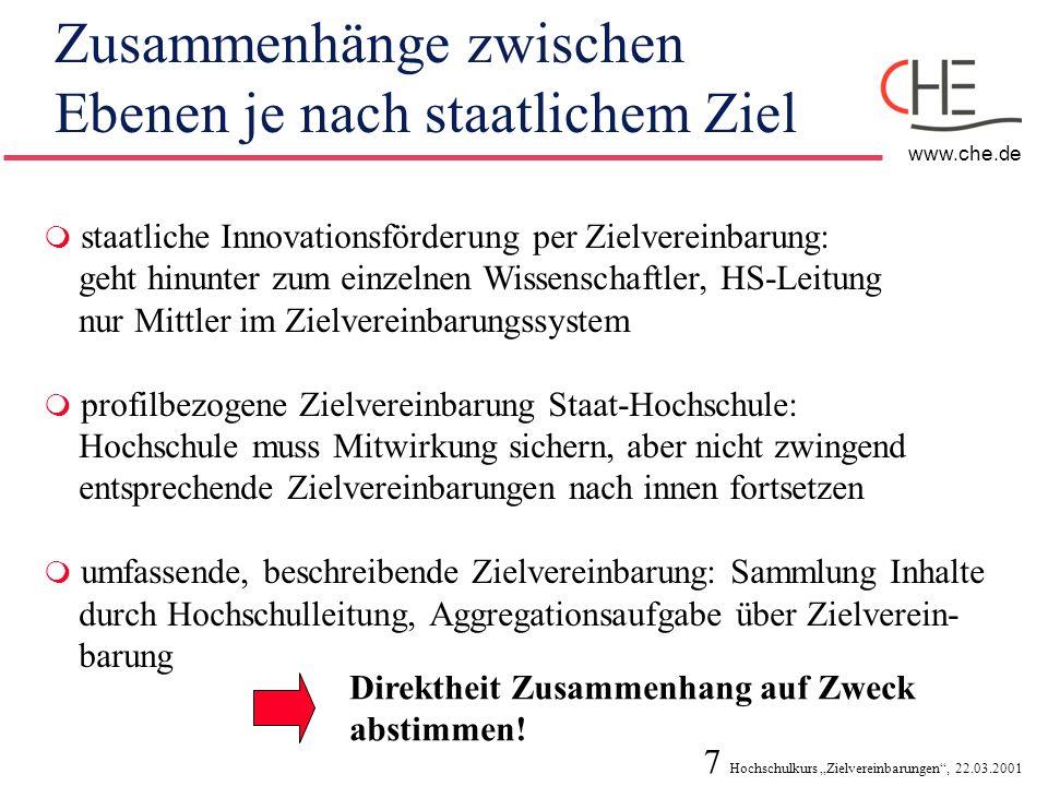 7 Hochschulkurs Zielvereinbarungen, 22.03.2001 www.che.de Zusammenhänge zwischen Ebenen je nach staatlichem Ziel staatliche Innovationsförderung per Z