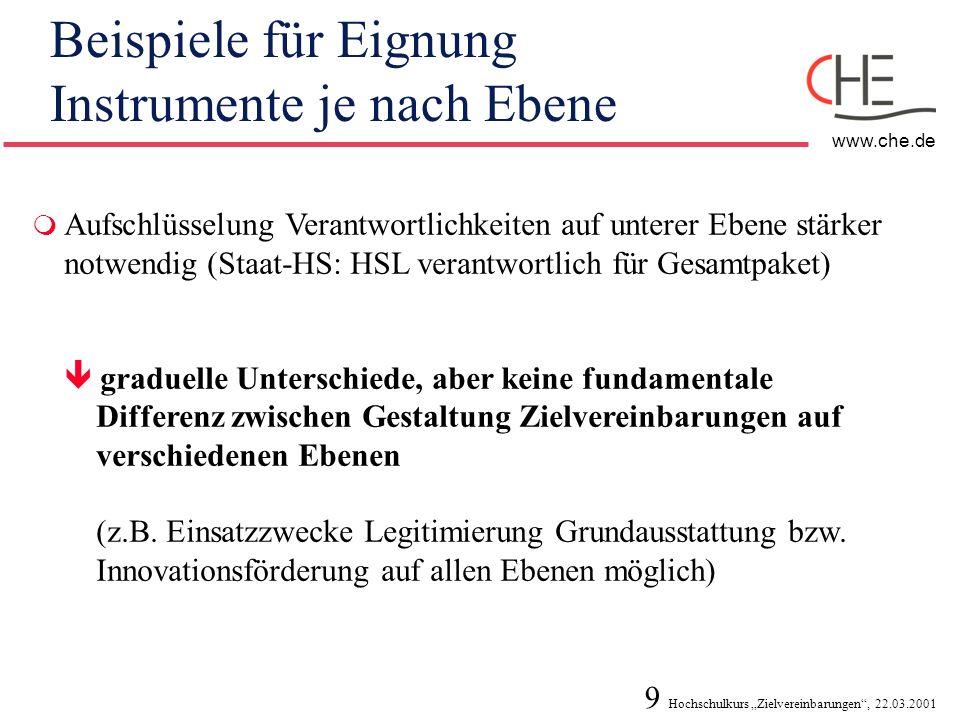 9 Hochschulkurs Zielvereinbarungen, 22.03.2001 www.che.de Beispiele für Eignung Instrumente je nach Ebene Aufschlüsselung Verantwortlichkeiten auf unt