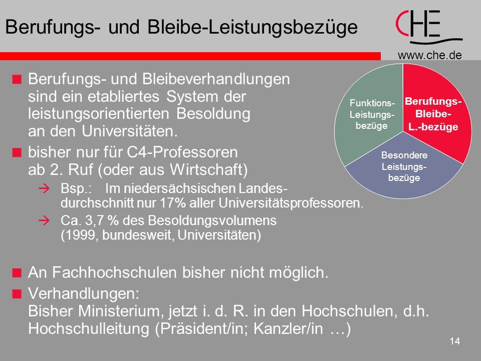www.che.de 14 Berufungs- und Bleibe-Leistungsbezüge Berufungs- und Bleibeverhandlungen sind ein etabliertes System der leistungsorientierten Besoldung an den Universitäten.