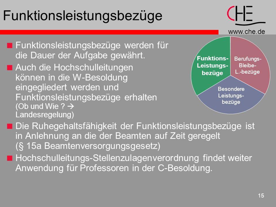 www.che.de 15 Funktionsleistungsbezüge Funktionsleistungsbezüge werden für die Dauer der Aufgabe gewährt.