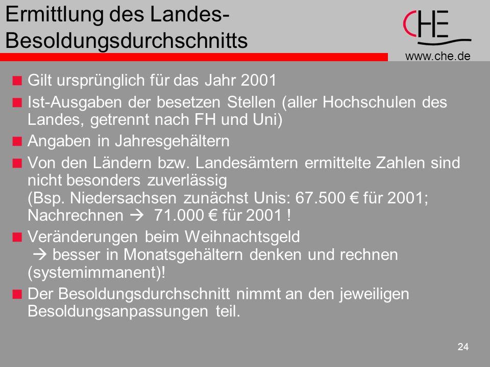www.che.de 24 Ermittlung des Landes- Besoldungsdurchschnitts Gilt ursprünglich für das Jahr 2001 Ist-Ausgaben der besetzen Stellen (aller Hochschulen des Landes, getrennt nach FH und Uni) Angaben in Jahresgehältern Von den Ländern bzw.