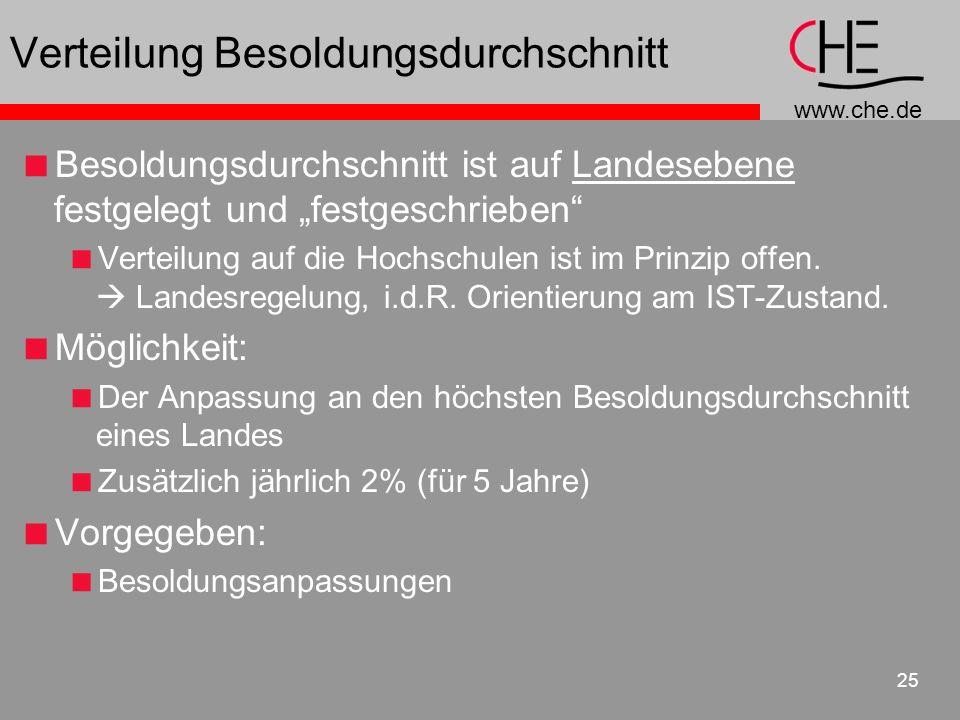 www.che.de 25 Verteilung Besoldungsdurchschnitt Besoldungsdurchschnitt ist auf Landesebene festgelegt und festgeschrieben Verteilung auf die Hochschulen ist im Prinzip offen.