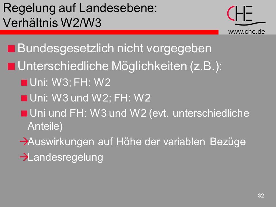 www.che.de 32 Regelung auf Landesebene: Verhältnis W2/W3 Bundesgesetzlich nicht vorgegeben Unterschiedliche Möglichkeiten (z.B.): Uni: W3; FH: W2 Uni: W3 und W2; FH: W2 Uni und FH: W3 und W2 (evt.