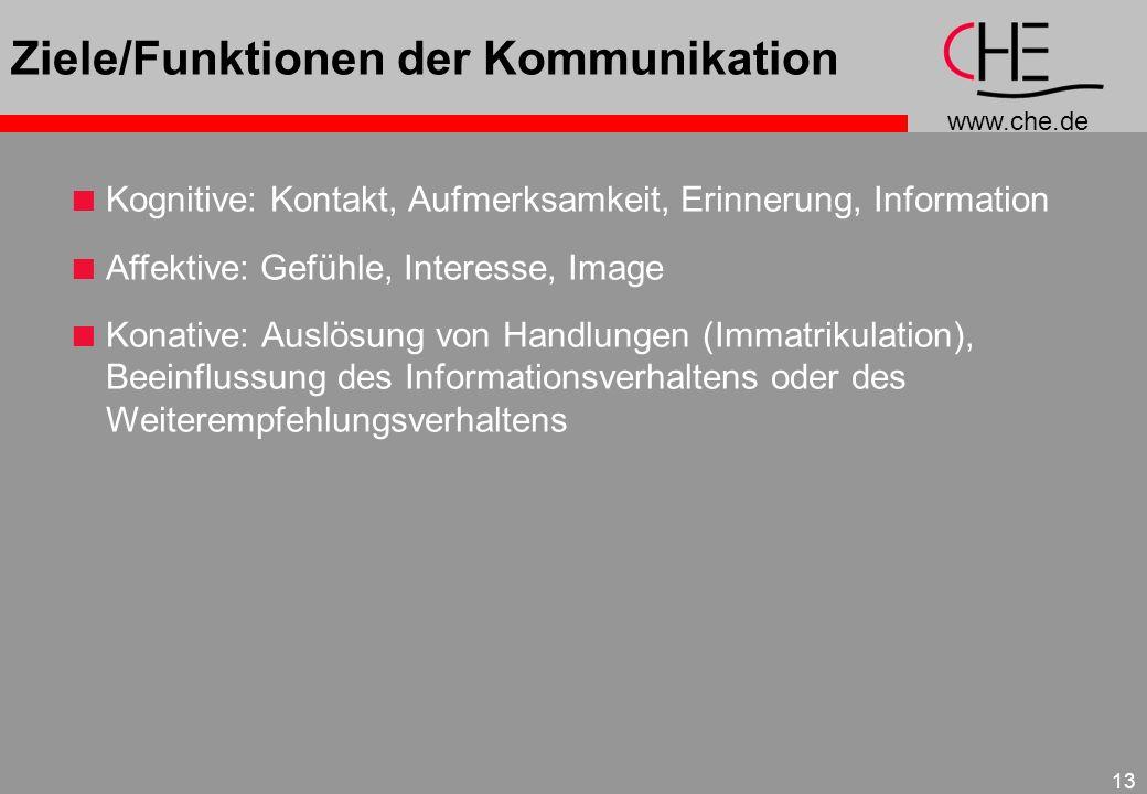 www.che.de 13 Ziele/Funktionen der Kommunikation Kognitive: Kontakt, Aufmerksamkeit, Erinnerung, Information Affektive: Gefühle, Interesse, Image Kona
