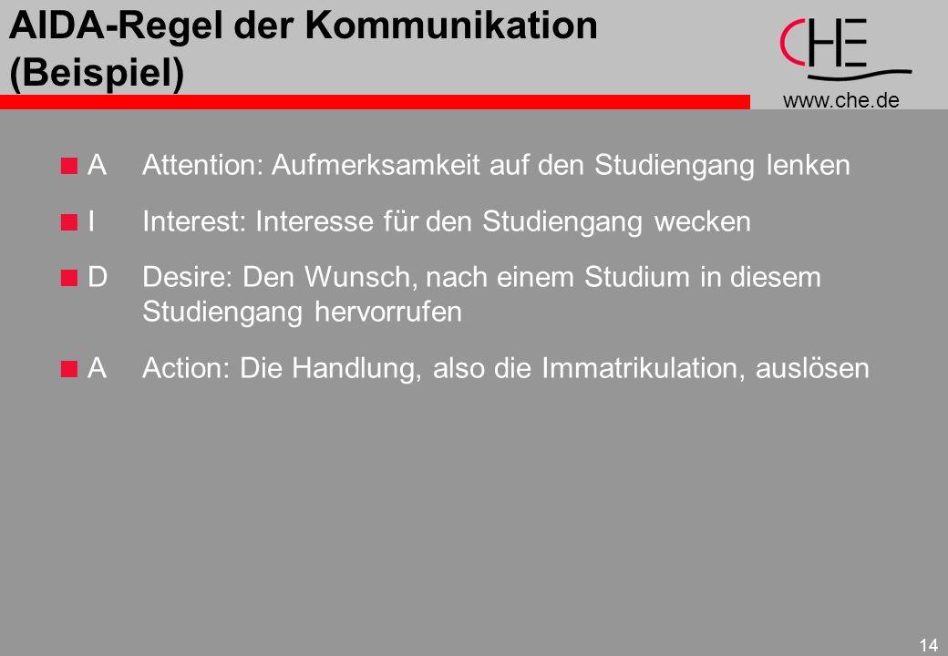 www.che.de 14 AIDA-Regel der Kommunikation (Beispiel) AAttention: Aufmerksamkeit auf den Studiengang lenken IInterest: Interesse für den Studiengang w