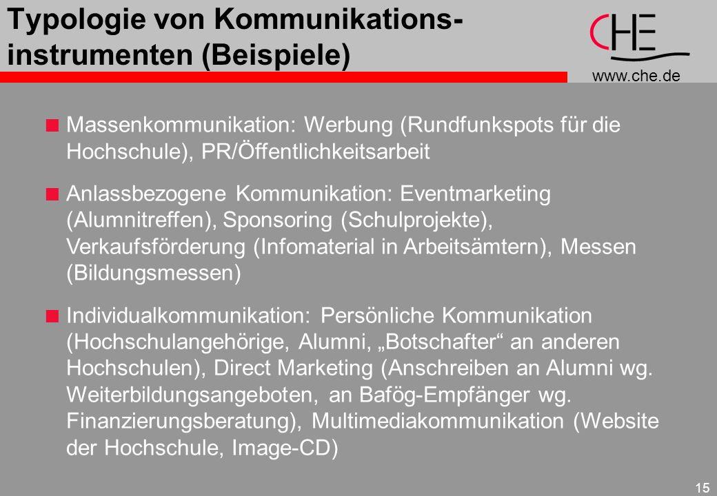 www.che.de 15 Typologie von Kommunikations- instrumenten (Beispiele) Massenkommunikation: Werbung (Rundfunkspots für die Hochschule), PR/Öffentlichkei