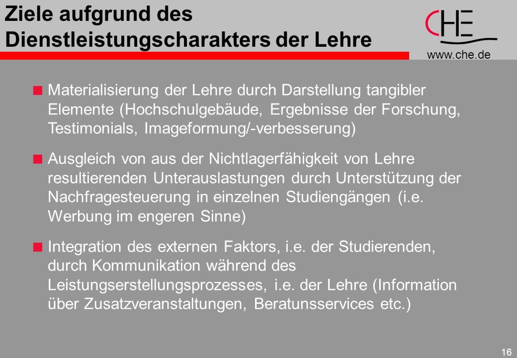 www.che.de 16 Ziele aufgrund des Dienstleistungscharakters der Lehre Materialisierung der Lehre durch Darstellung tangibler Elemente (Hochschulgebäude