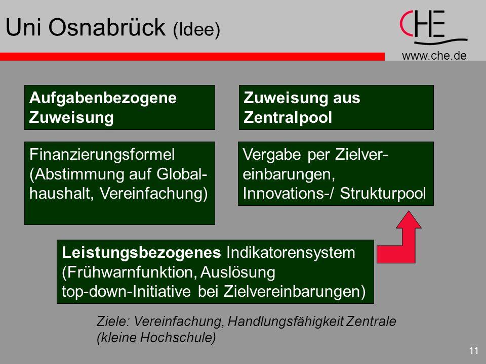 www.che.de 11 Uni Osnabrück (Idee) Aufgabenbezogene Zuweisung Zuweisung aus Zentralpool Finanzierungsformel (Abstimmung auf Global- haushalt, Vereinfa