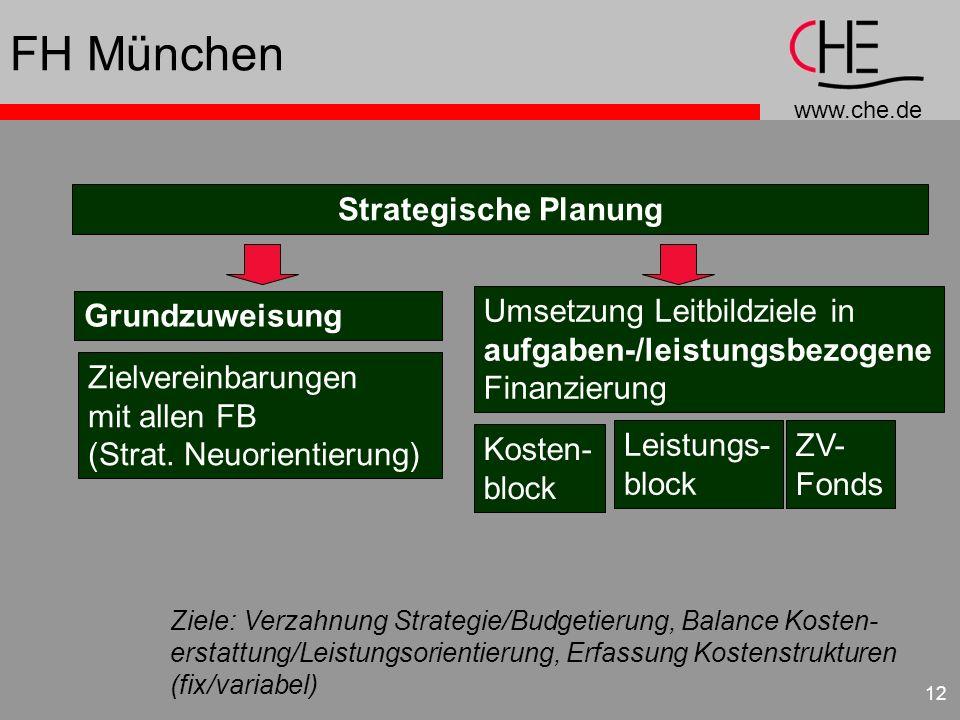 www.che.de 12 FH München Strategische Planung Grundzuweisung Zielvereinbarungen mit allen FB (Strat. Neuorientierung) Umsetzung Leitbildziele in aufga