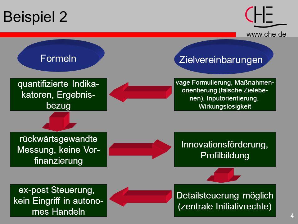 www.che.de 4 Beispiel 2 Formeln Zielvereinbarungen vage Formulierung, Maßnahmen- orientierung (falsche Zielebe- nen), Inputorientierung, Wirkungslosig