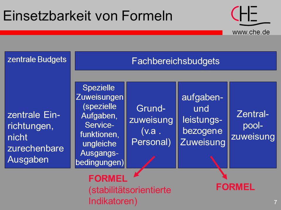 www.che.de 7 Einsetzbarkeit von Formeln zentrale Budgets zentrale Ein- richtungen, nicht zurechenbare Ausgaben Fachbereichsbudgets Spezielle Zuweisung