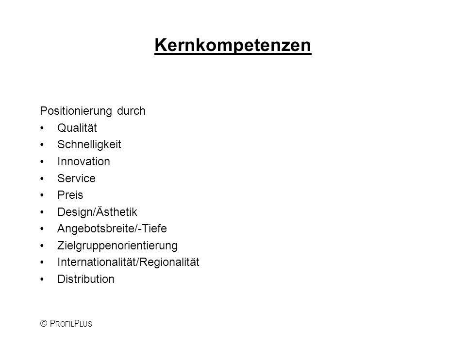 P ROFIL P LUS Kernkompetenzen Positionierung durch Qualität Schnelligkeit Innovation Service Preis Design/Ästhetik Angebotsbreite/-Tiefe Zielgruppenorientierung Internationalität/Regionalität Distribution