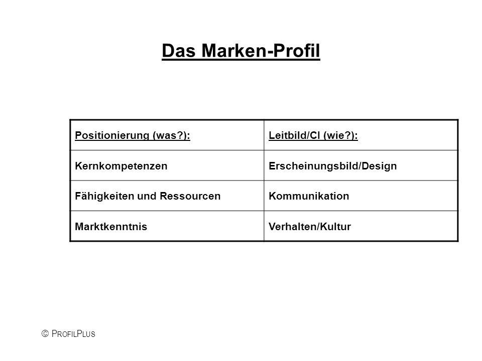 P ROFIL P LUS Das Marken-Profil Positionierung (was ):Leitbild/CI (wie ): KernkompetenzenErscheinungsbild/Design Fähigkeiten und RessourcenKommunikation MarktkenntnisVerhalten/Kultur