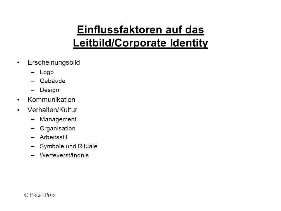 P ROFIL P LUS Einflussfaktoren auf das Leitbild/Corporate Identity Erscheinungsbild –Logo –Gebäude –Design Kommunikation Verhalten/Kultur –Management –Organisation –Arbeitsstil –Symbole und Rituale –Werteverständnis