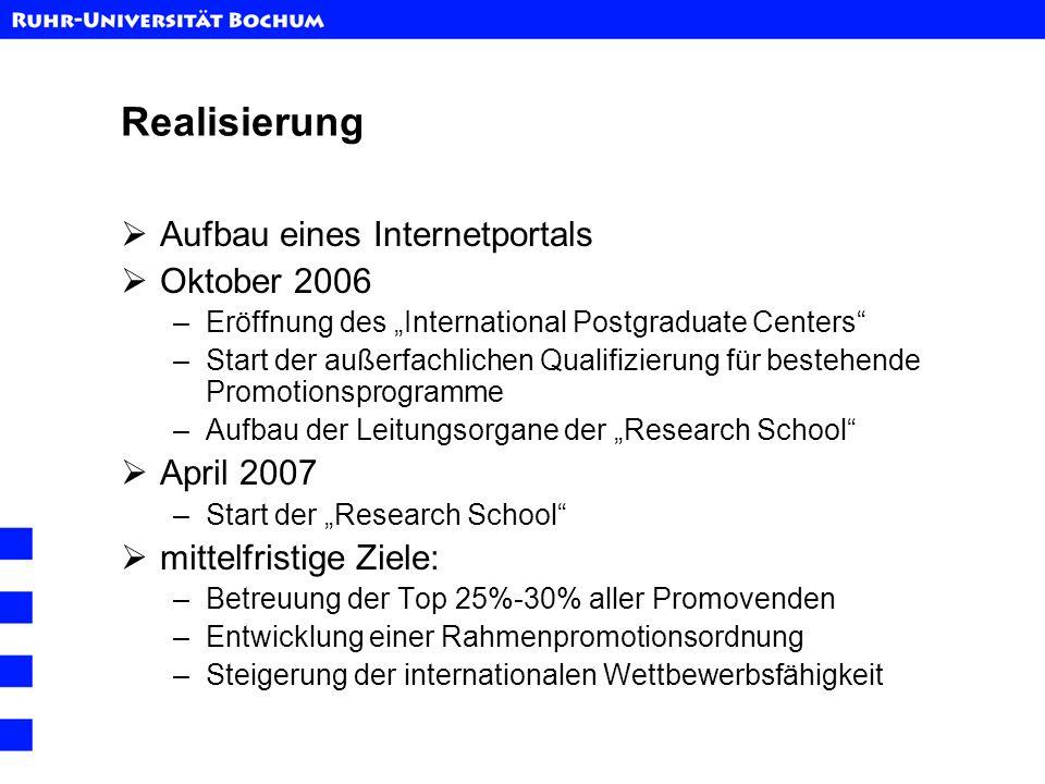 Realisierung Aufbau eines Internetportals Oktober 2006 –Eröffnung des International Postgraduate Centers –Start der außerfachlichen Qualifizierung für