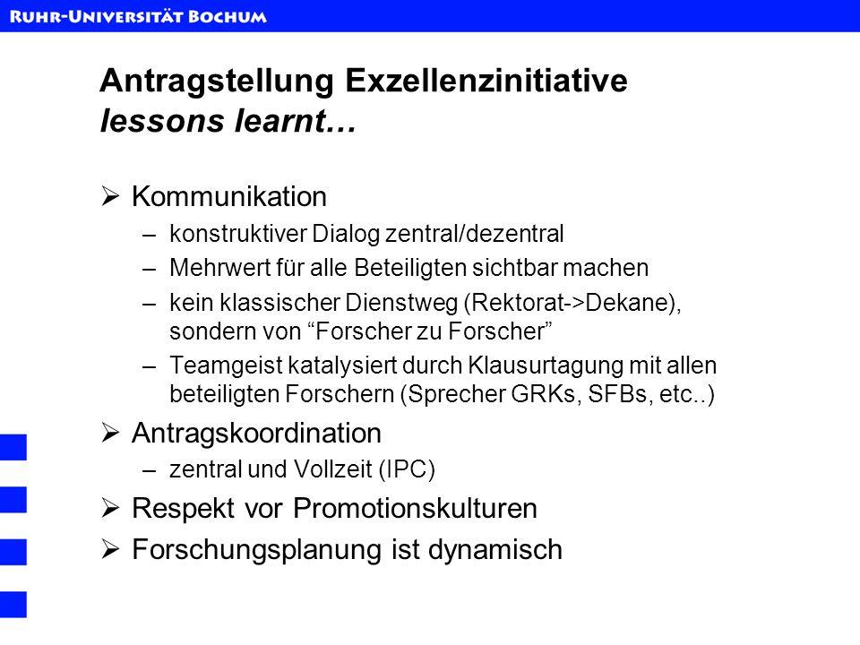 Antragstellung Exzellenzinitiative lessons learnt… Kommunikation –konstruktiver Dialog zentral/dezentral –Mehrwert für alle Beteiligten sichtbar mache
